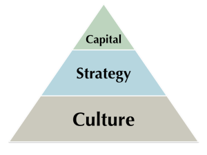 Culture-Strategy-Capital Pyramid